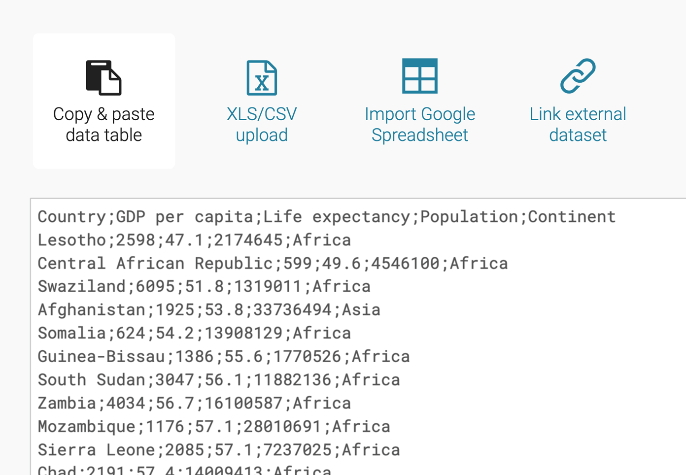 screenshot of step 1 in Datavis: upload your data